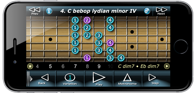 Bebop Scales on Guitar