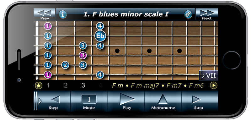 Bluesman Guitar Scales