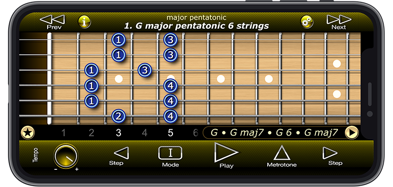 Guitar Modal Pentatonic Scales