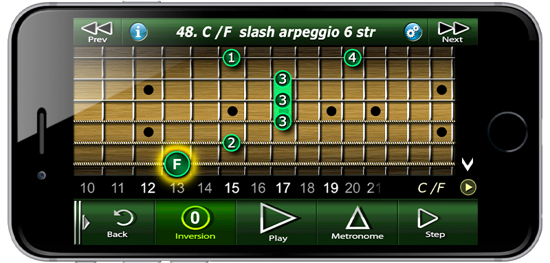 Sweep Slash Arpeggio on Guitar
