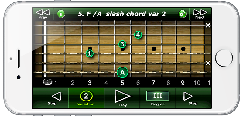 Slash Chords on Guitar